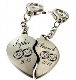 Porte clefs des amoureux